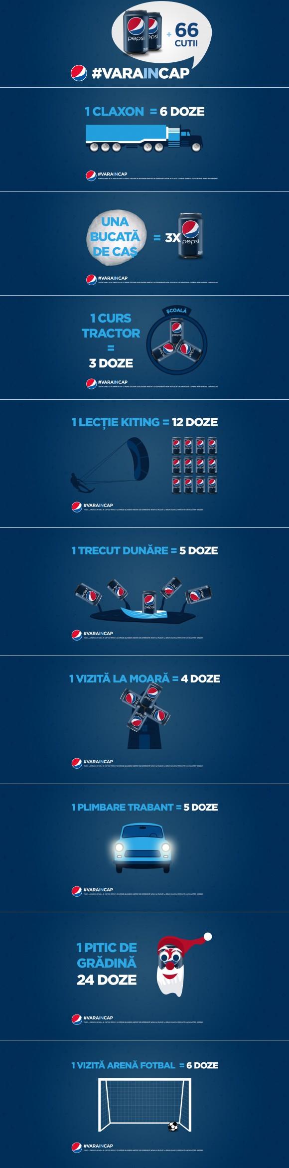 infographic ia-ti vara-n cap_v1